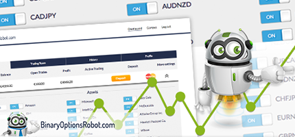 Are the Win-Rates With Binary Options Robot High?