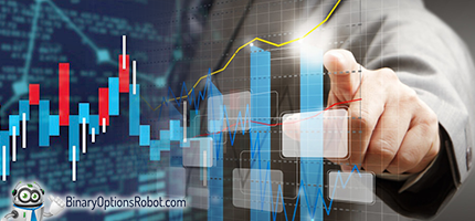 Important Facts About Binary Options Robot Brokers
