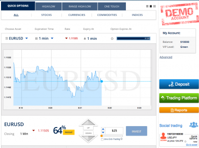 Japanese binary options trading demo account uk