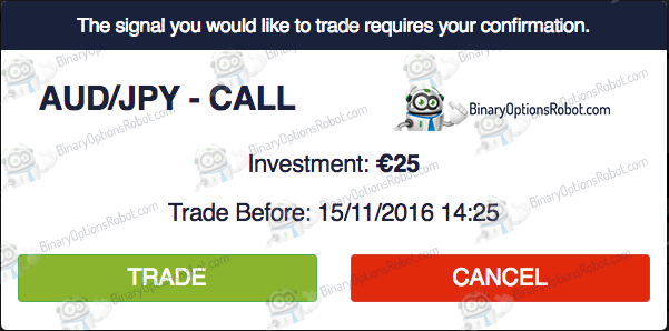 New Feature Available on Binary Options Robot