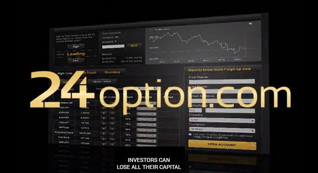 Most regulated binary option broker