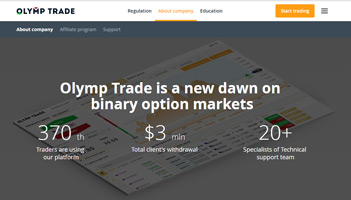 Loans to binary options trading signals review 2014